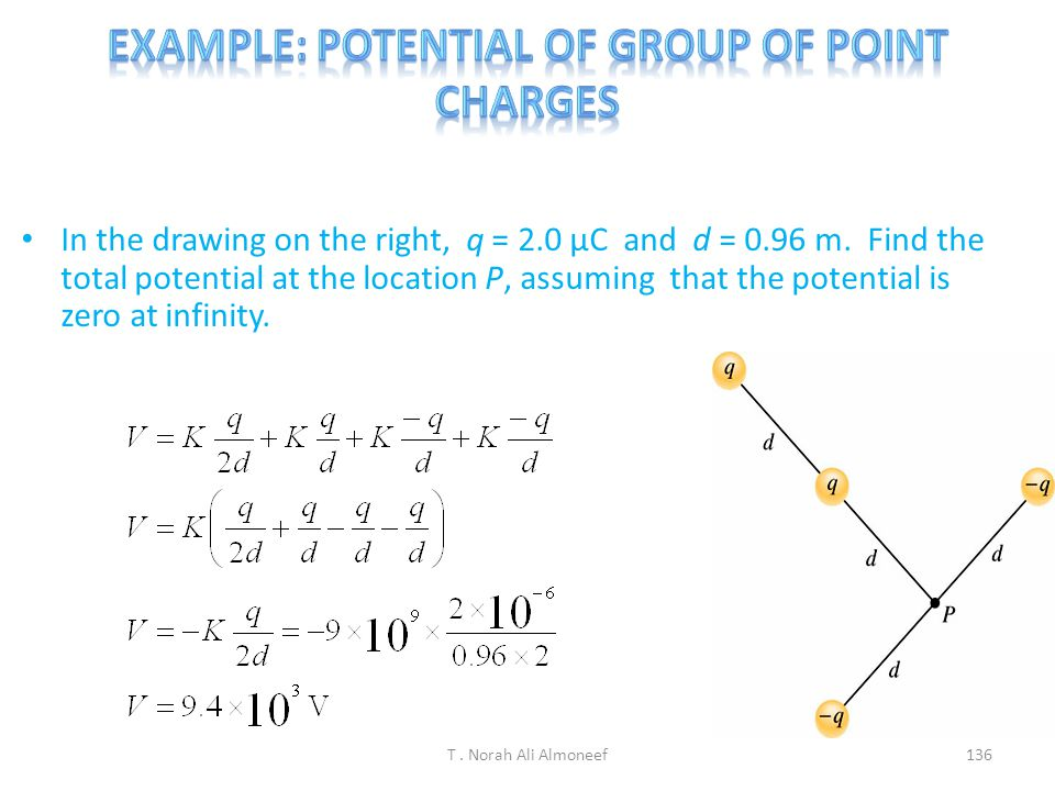 Example: Potential of Group of Point Charges