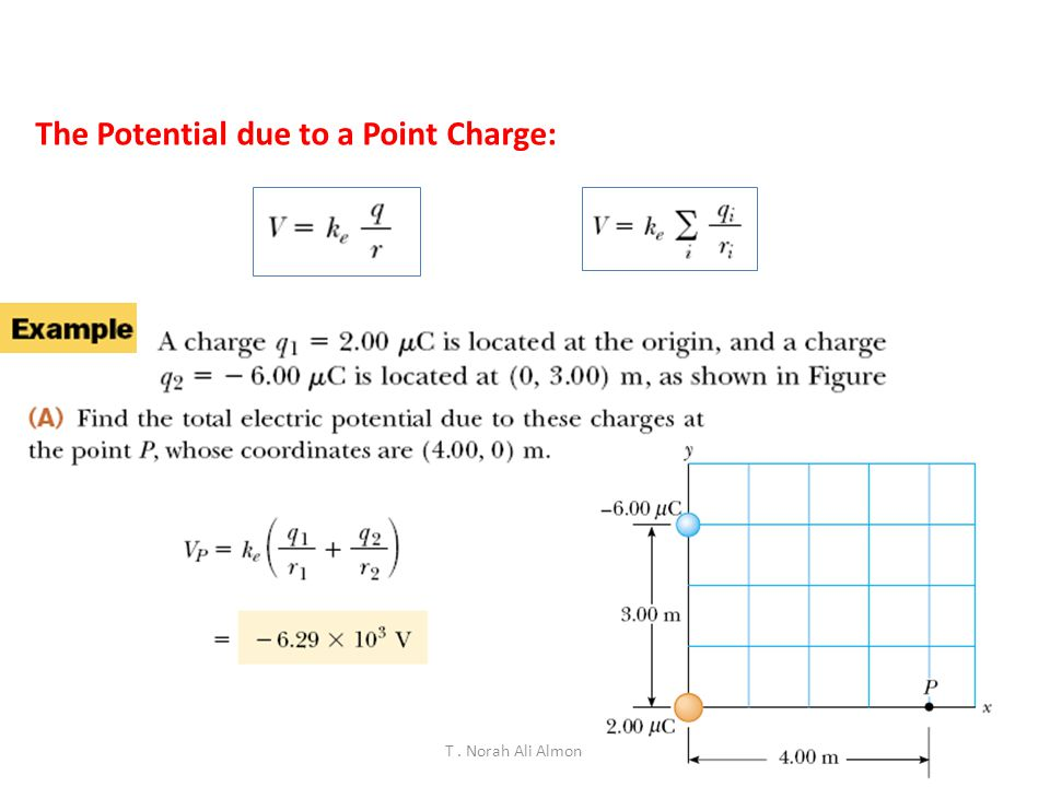 The Potential due to a Point Charge: