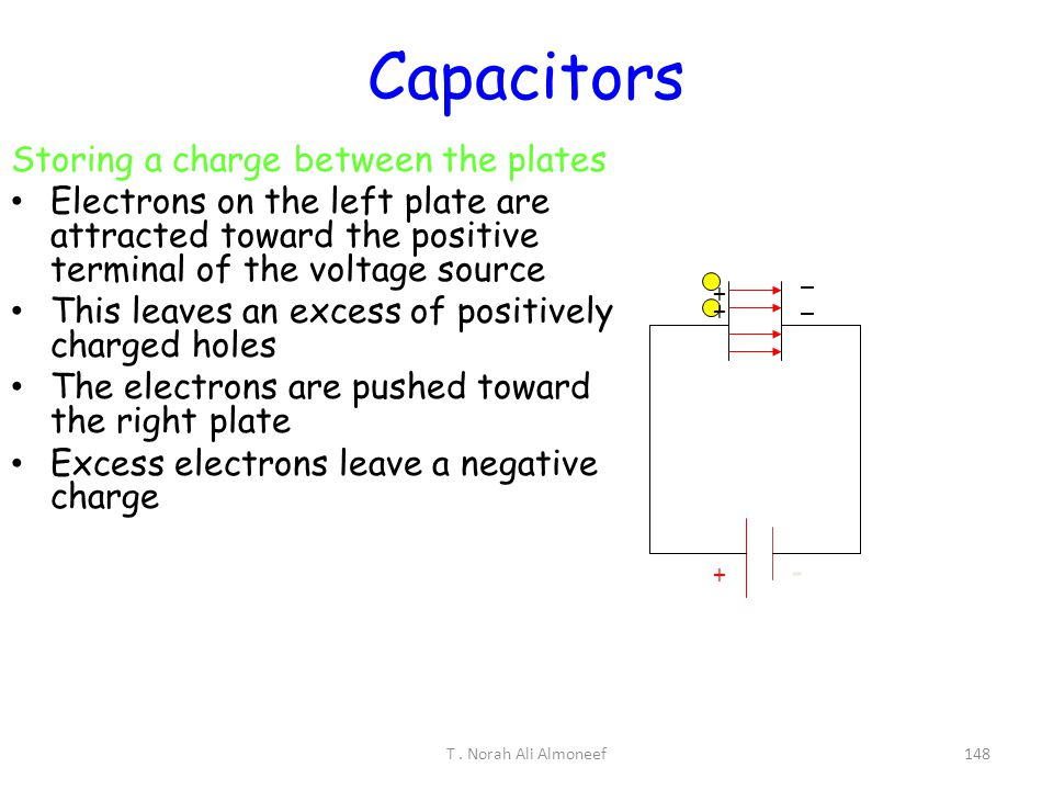 Capacitors Storing a charge between the plates