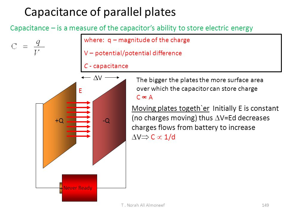 Capacitance of parallel plates