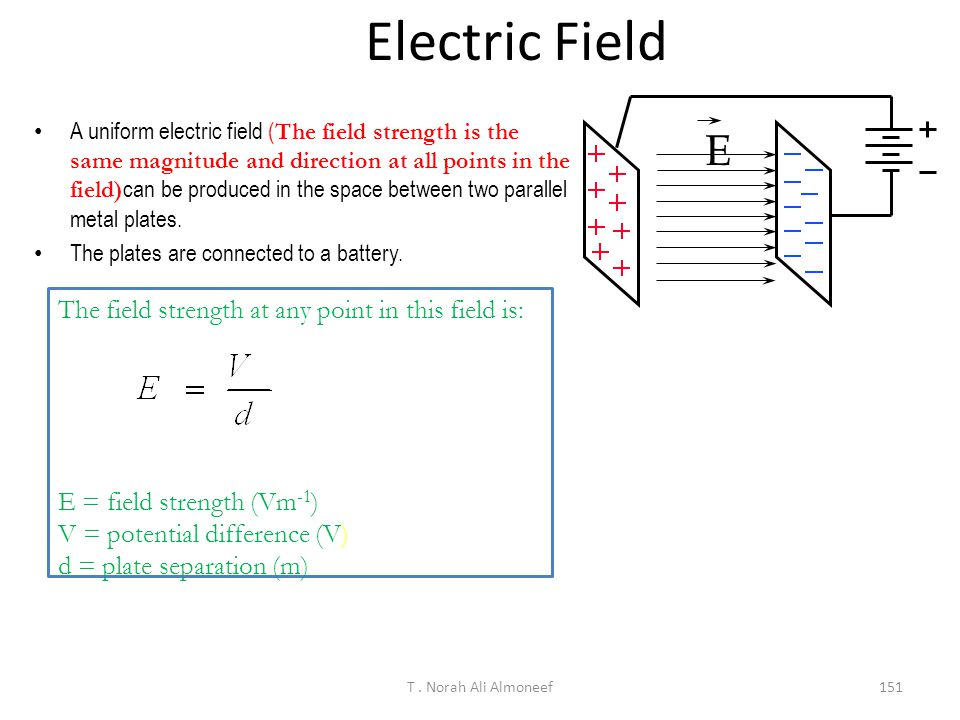 Electric Field E The field strength at any point in this field is: