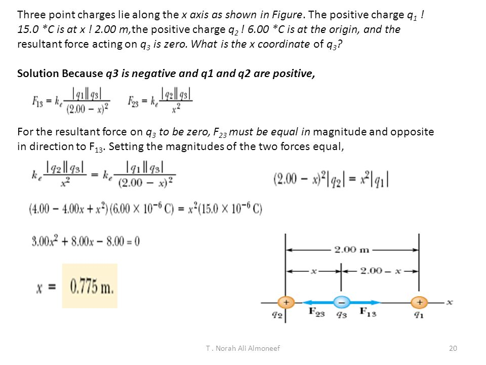 Solution Because q3 is negative and q1 and q2 are positive,