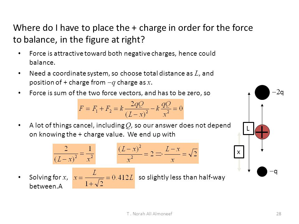 Where do I have to place the + charge in order for the force to balance, in the figure at right