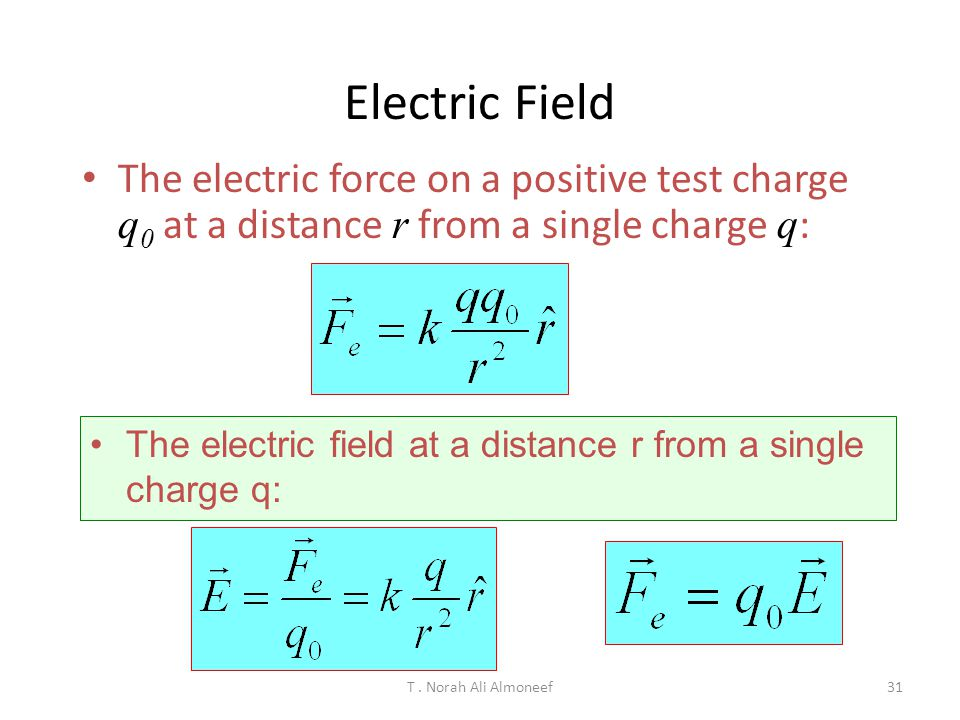 Electric Field The electric force on a positive test charge q0 at a distance r from a single charge q:
