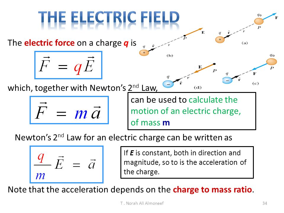 The Electric Field The electric force on a charge q is