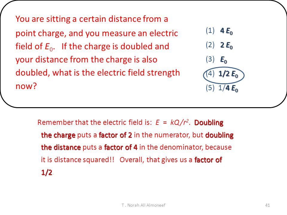 You are sitting a certain distance from a point charge, and you measure an electric field of E0. If the charge is doubled and your distance from the charge is also doubled, what is the electric field strength now