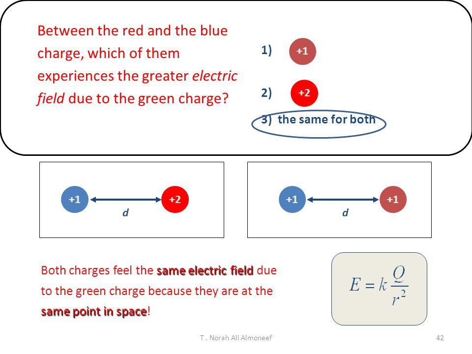 Between the red and the blue charge, which of them experiences the greater electric field due to the green charge