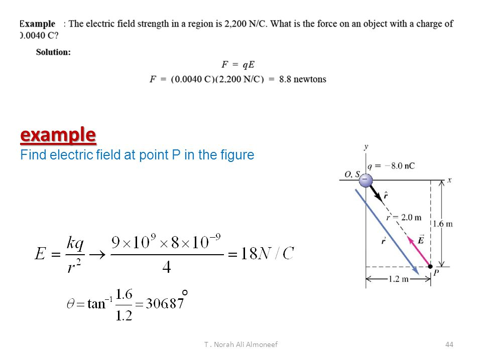 example Find electric field at point P in the figure o