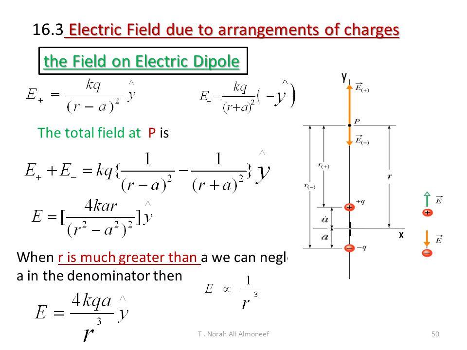 16.3 Electric Field due to arrangements of charges