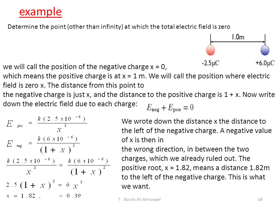 example we will call the position of the negative charge x = 0,