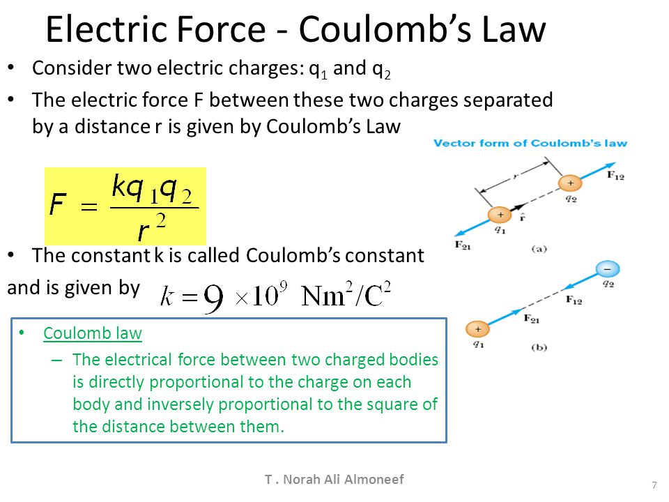 Electric Force - Coulomb's Law