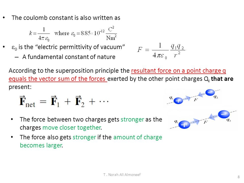 The coulomb constant is also written as
