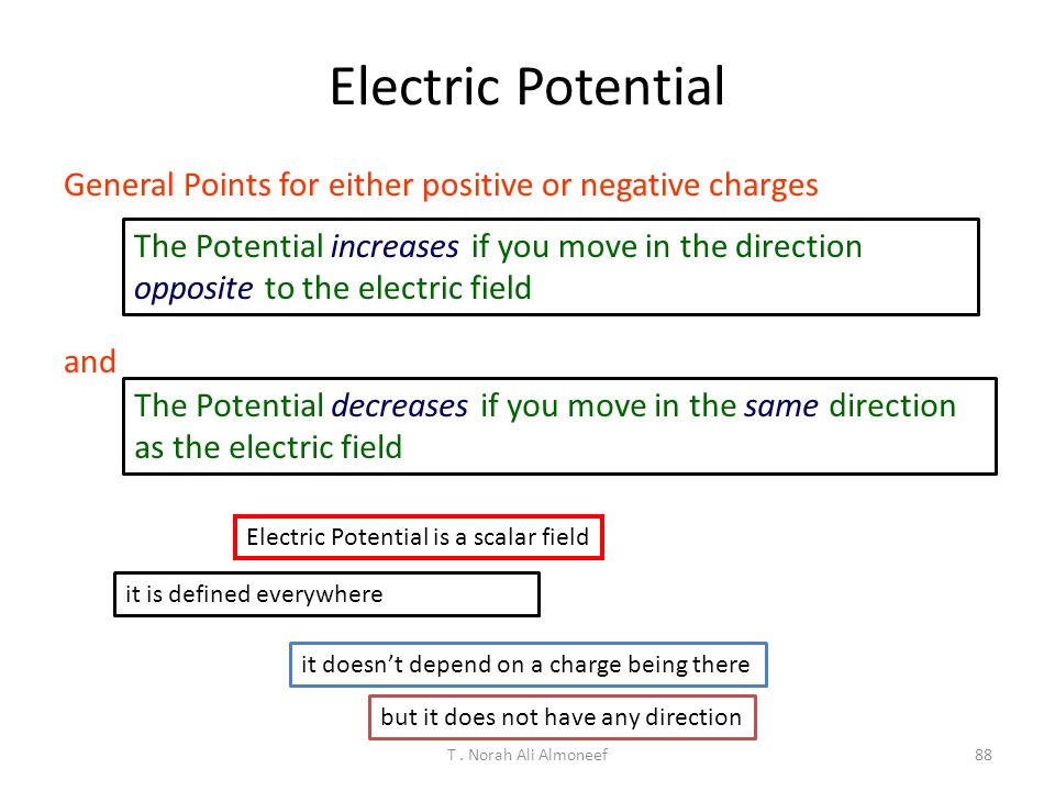 Electric Potential General Points for either positive or negative charges.
