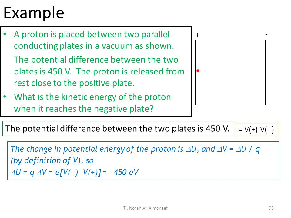 Example A proton is placed between two parallel conducting plates in a vacuum as shown.
