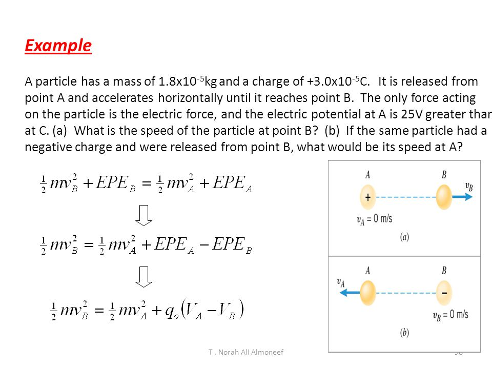 Example A particle has a mass of 1.8x10-5kg and a charge of +3.0x10-5C. It is released from.