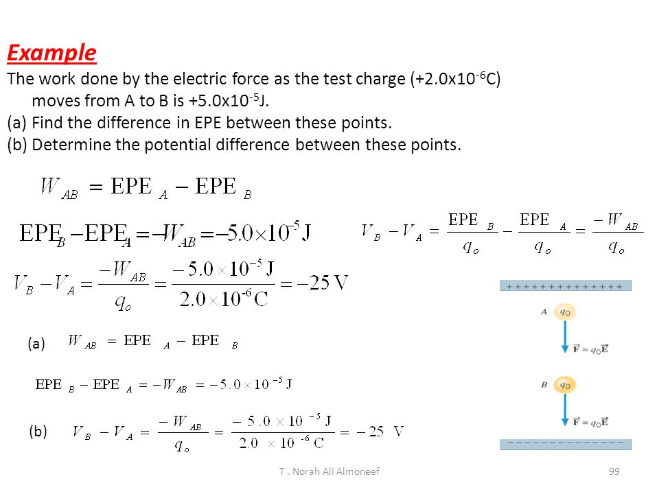 Example The work done by the electric force as the test charge (+2.0x10-6C) moves from A to B is +5.0x10-5J.