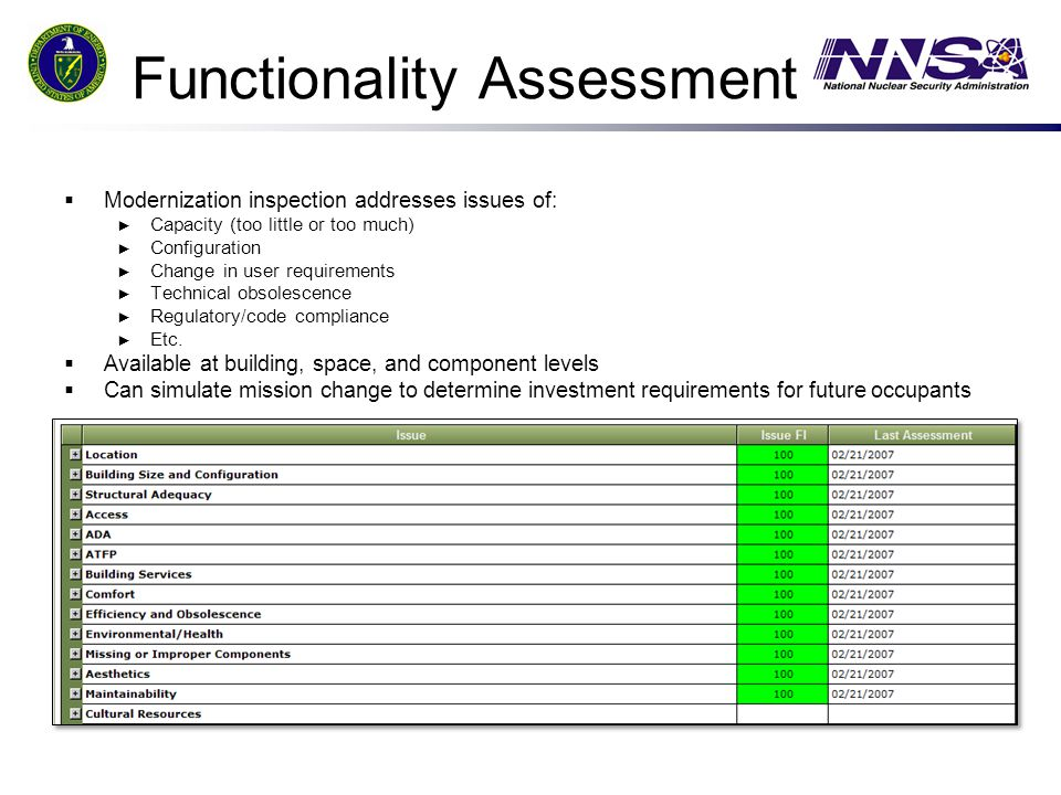 Functionality Assessment
