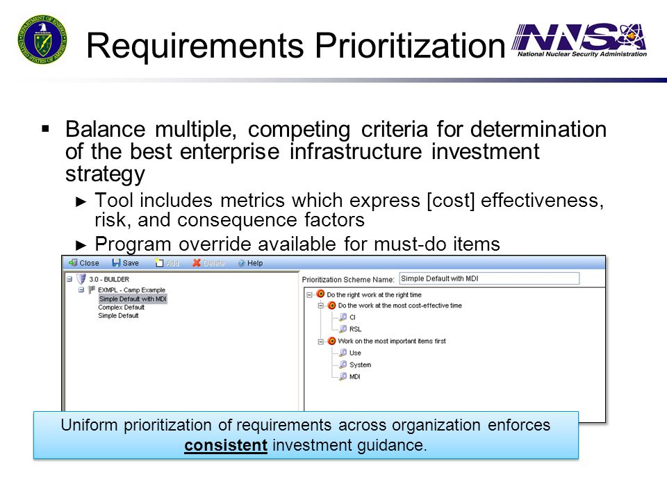 Requirements Prioritization