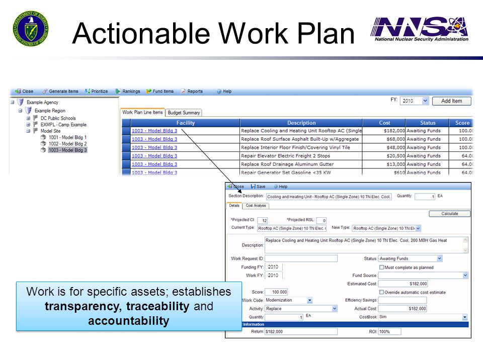 Actionable Work Plan Work is for specific assets; establishes