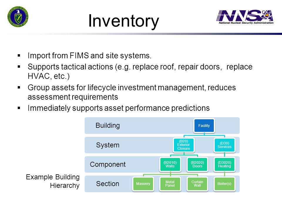 Inventory Import from FIMS and site systems.