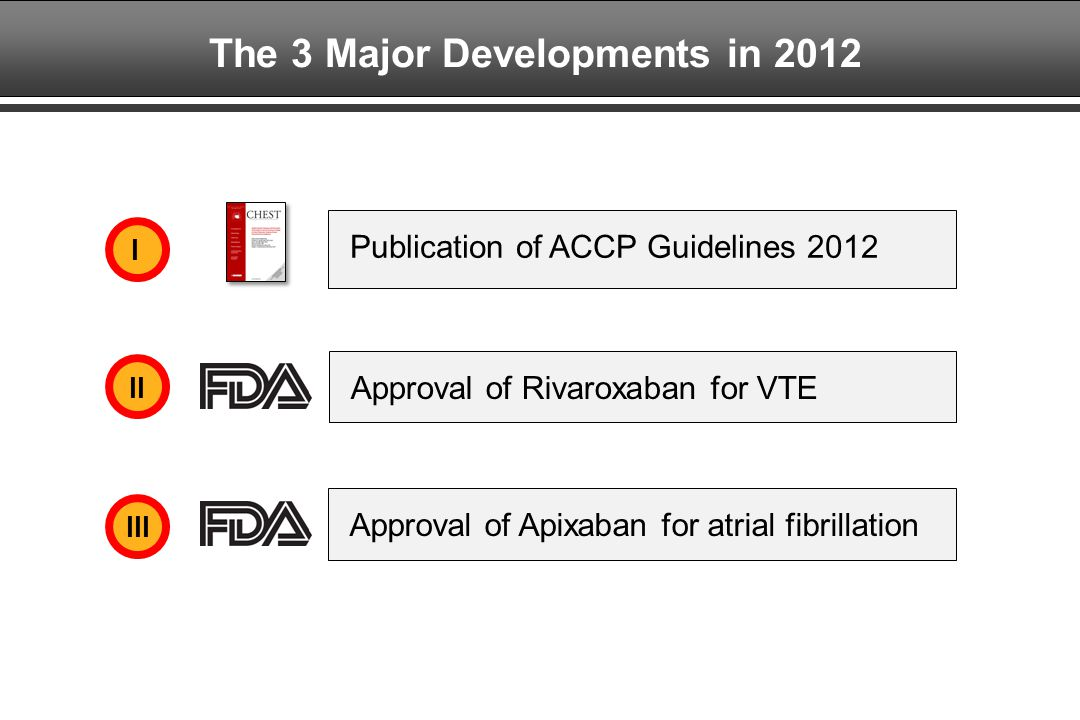 The 3 Major Developments in 2012