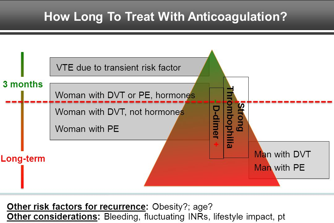 How Long To Treat With Anticoagulation