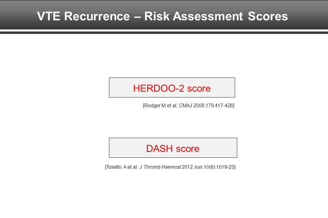 VTE Recurrence – Risk Assessment Scores