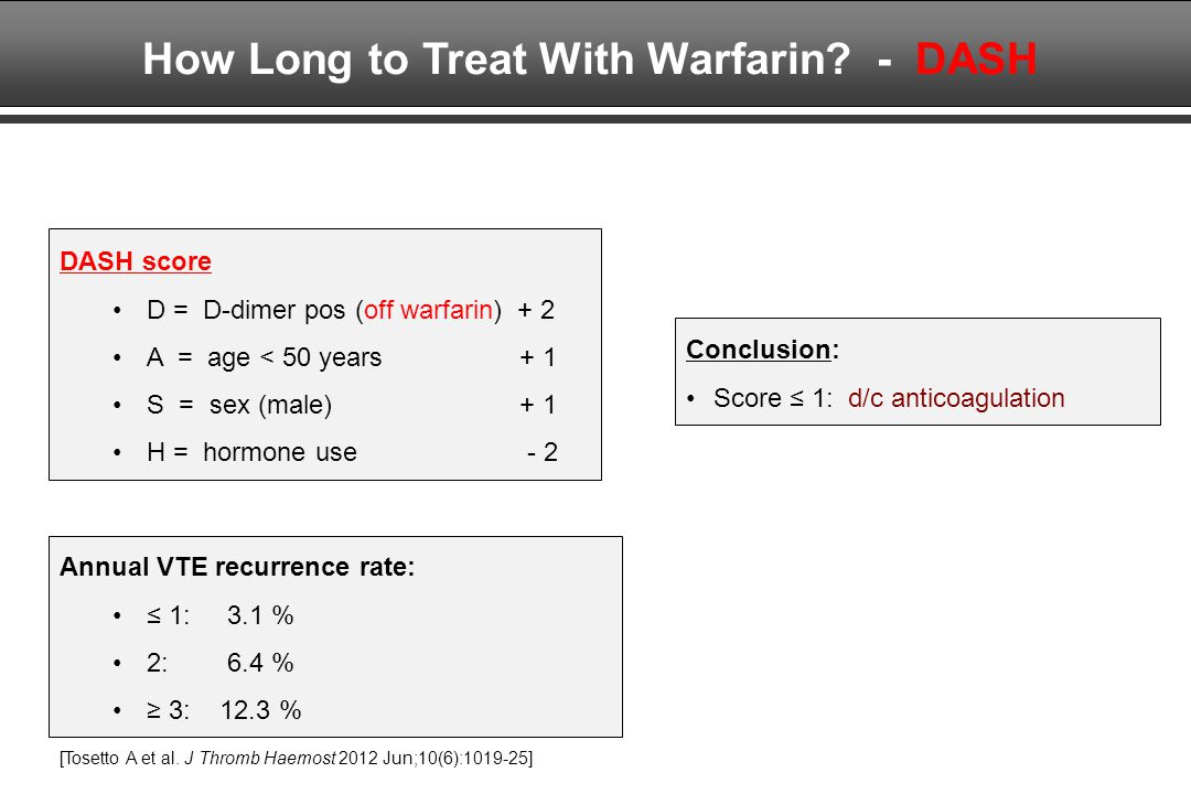 How Long to Treat With Warfarin - DASH