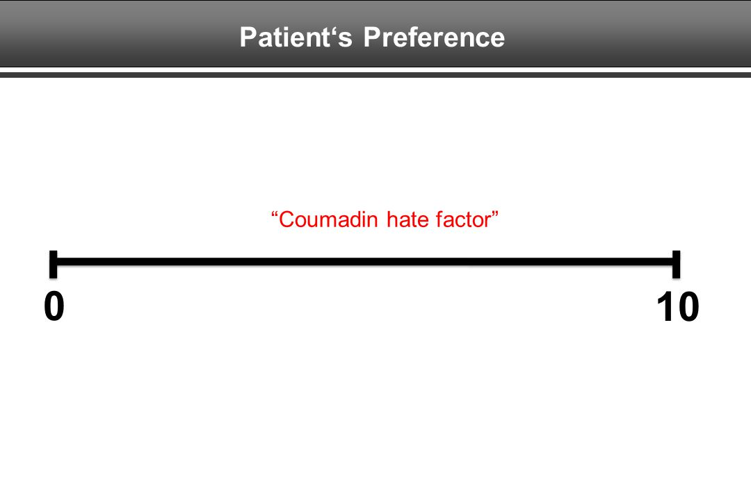 Patient's Preference Coumadin hate factor 10 40