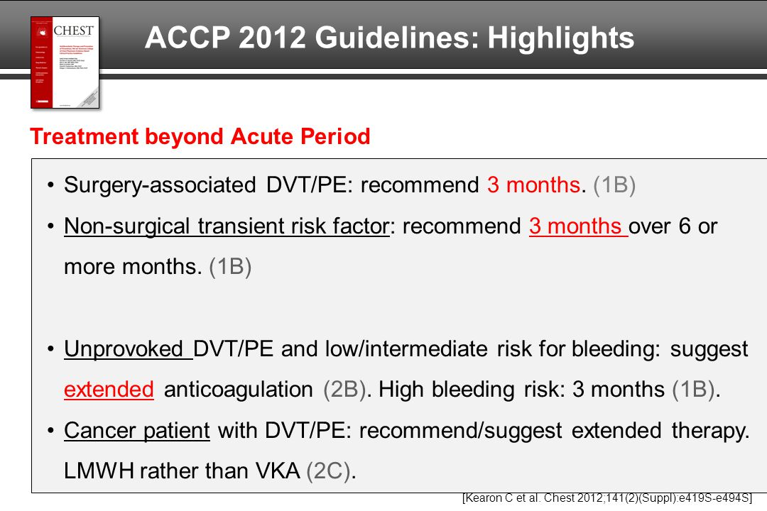 ACCP 2012 Guidelines: Highlights