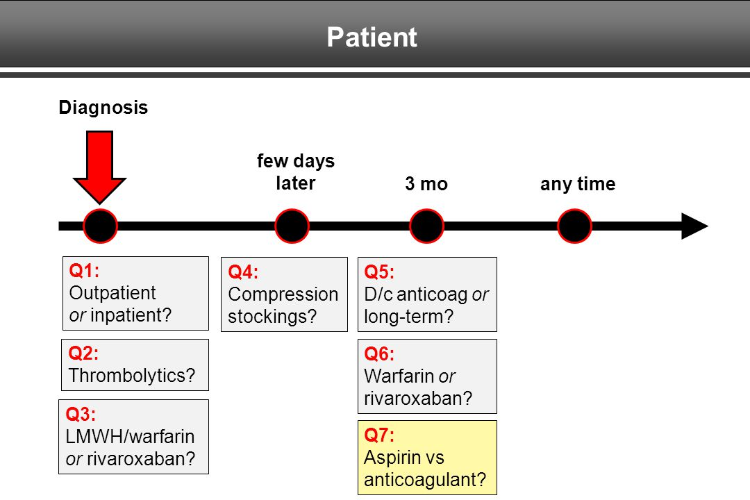 Patient Diagnosis few days later 3 mo any time Q1: Outpatient