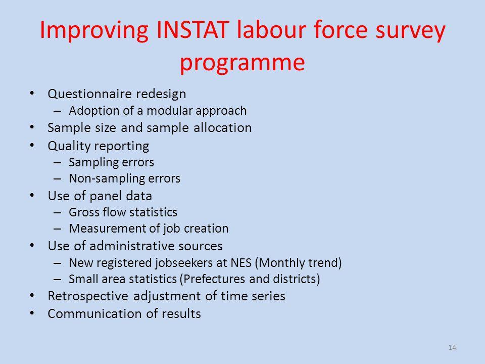 Improving INSTAT labour force survey programme