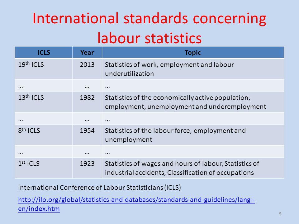 International standards concerning labour statistics