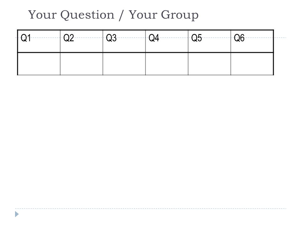 Your Question / Your Group