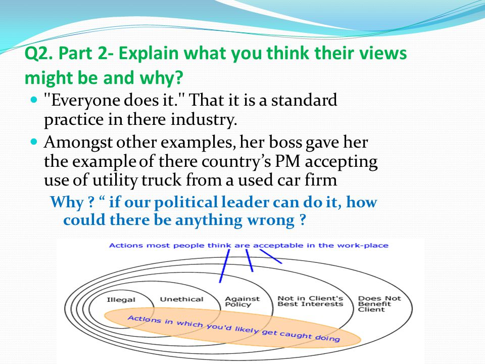 Q2. Part 2- Explain what you think their views might be and why