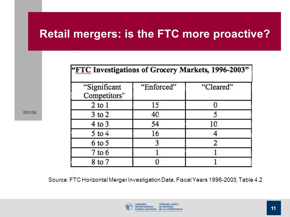 Retail mergers: is the FTC more proactive