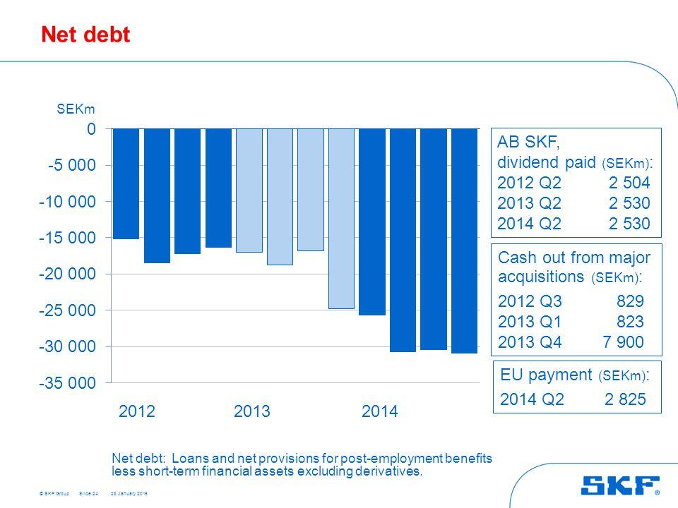 Net debt AB SKF, dividend paid (SEKm): 2012 Q2 2 504 2013 Q2 2 530