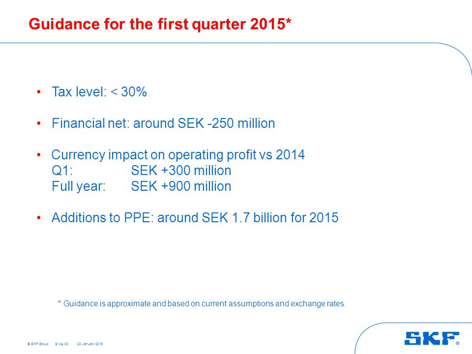 Guidance for the first quarter 2015*
