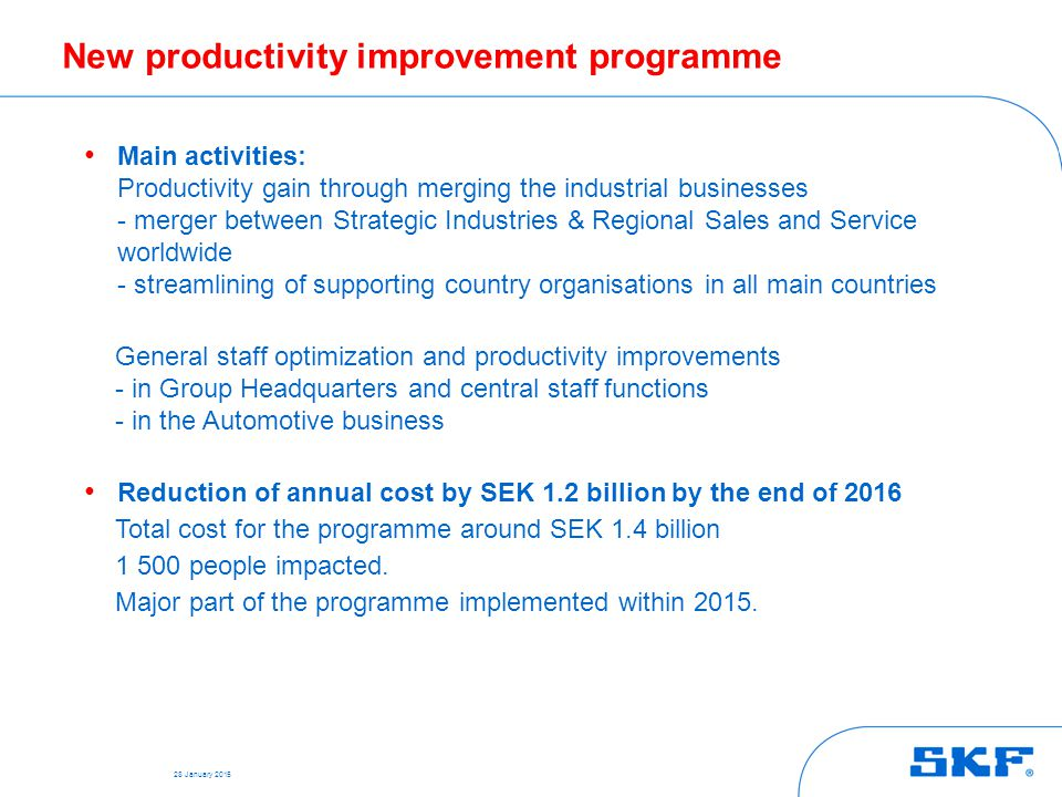 New productivity improvement programme