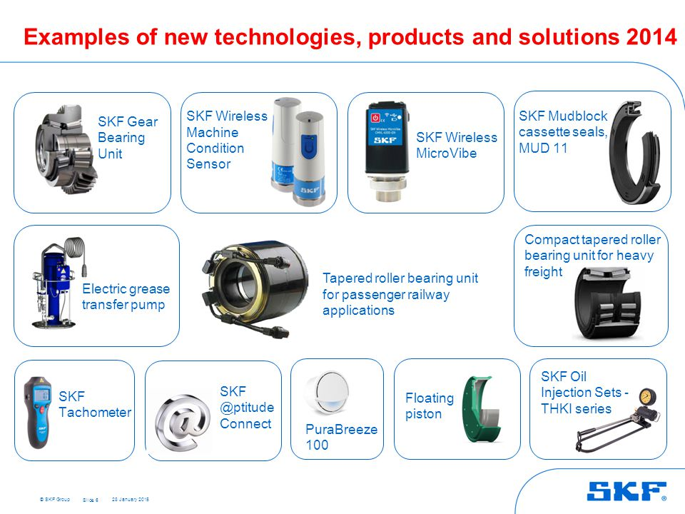 Examples of new technologies, products and solutions 2014