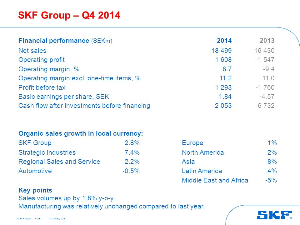 SKF Group – Q4 2014 Financial performance (SEKm) 2014 2013 Net sales