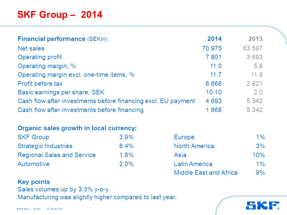 SKF Group – 2014 Financial performance (SEKm) 2014 2013 Net sales