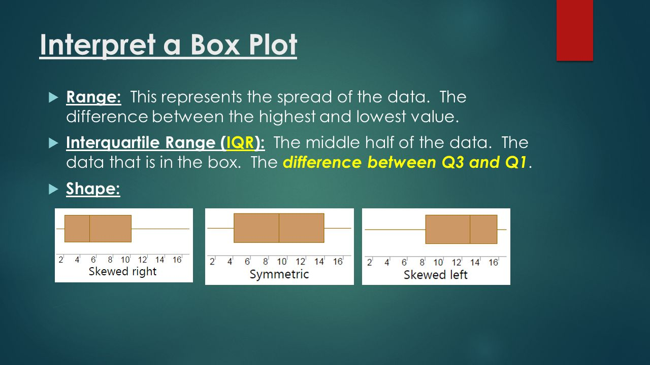 Interpret a Box Plot Range: This represents the spread of the data. The difference between the highest and lowest value.