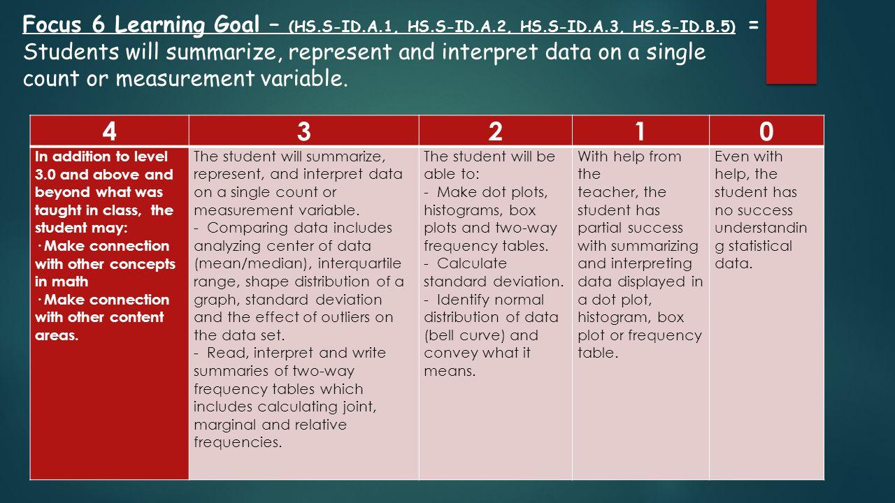 Focus 6 Learning Goal – (HS. S-ID. A. 1, HS. S-ID. A. 2, HS. S-ID. A