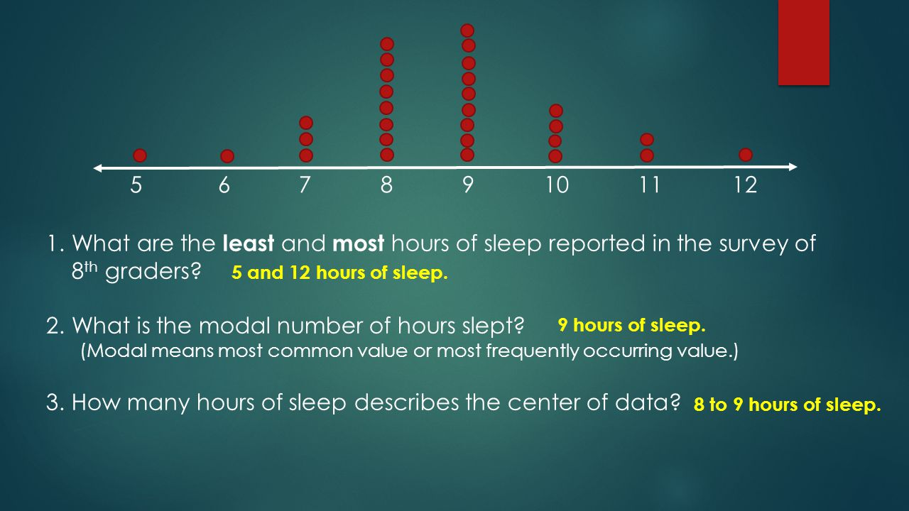What is the modal number of hours slept