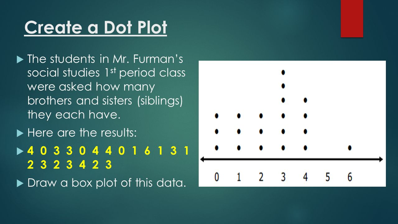 Create a Dot Plot