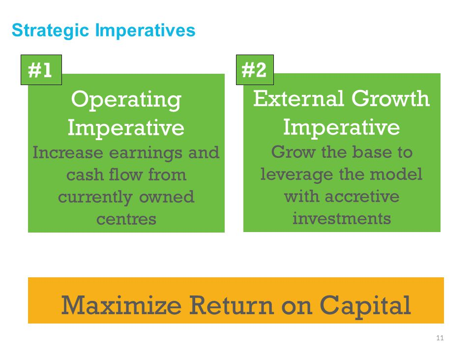 Maximize Return on Capital