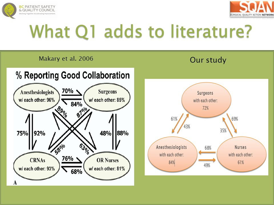 What Q1 adds to literature
