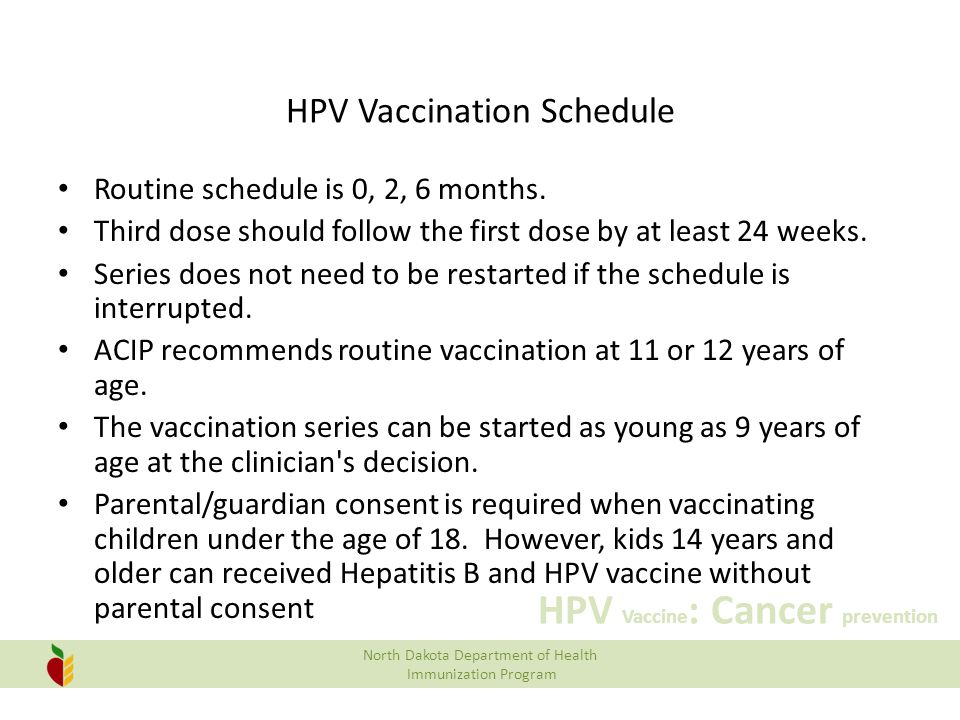 HPV Vaccination Schedule