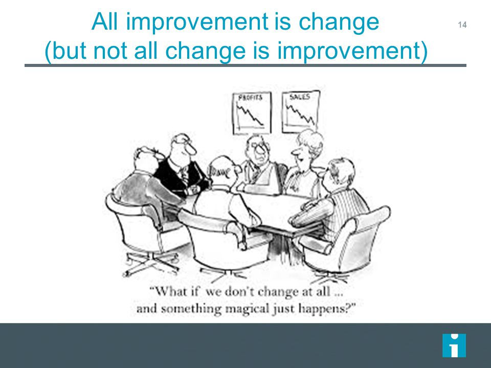 All improvement is change (but not all change is improvement)